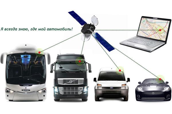 Спутниковый мониторинг автомобиля