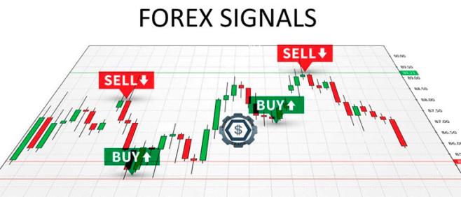 Что такое сигналы форекс?